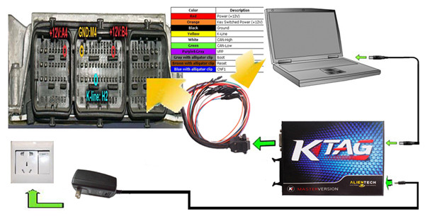 Ktag Connection Picture-2