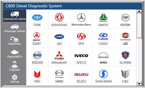 CAR FANS C800 Commercial Vehicle List