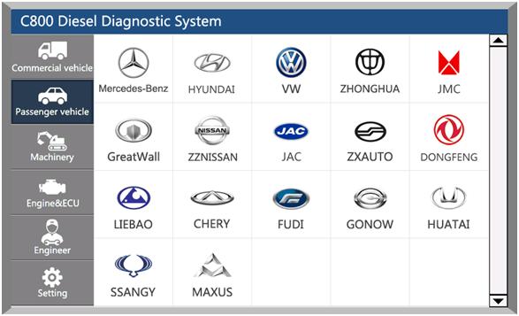 CAR FANS C800 Passenger Vehicle List
