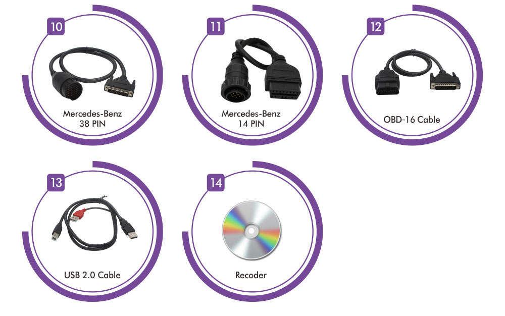 SVCI V2018 Package List